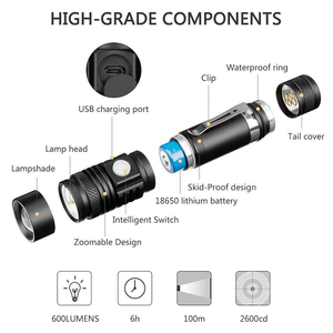 Image 2 - Ultra Bright LED Flashlight With XP L V6 LED lamp beads Waterproof Torch Zoomable 4 lighting modes Multi function USB charging