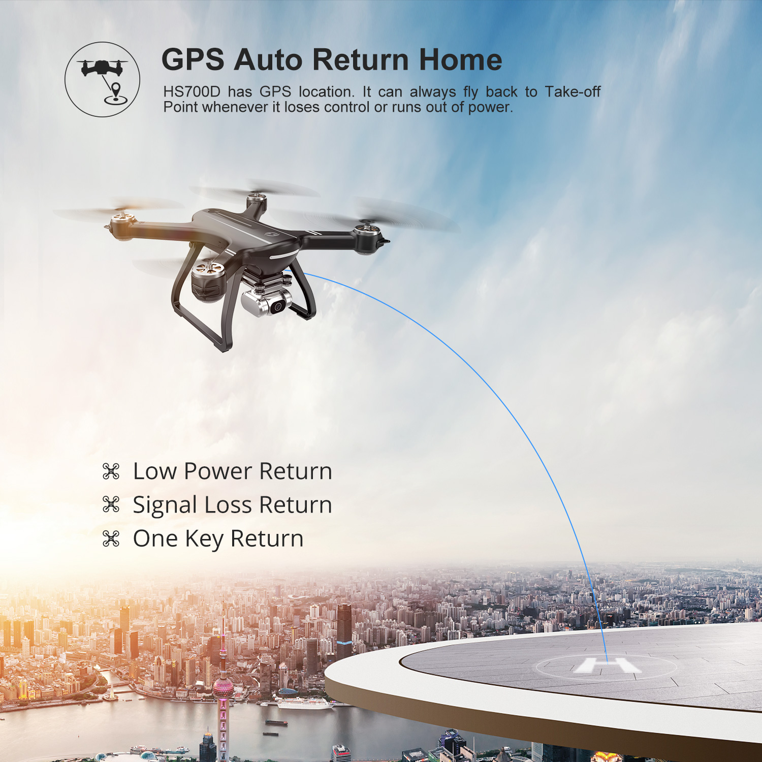 Professional Drone-2K FHD Camera-WI-Fi FPV Live Video-GPS-5GHz RC Quadcopter-8