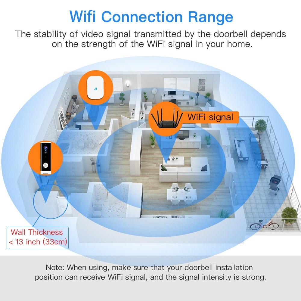 Купить с кэшбэком Onvian Video Doorbell Camera 1080P HD WiFi Door Bell Camera Smart Camera Doorbell for Apartment Night Vision APP Control