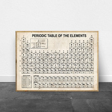 Chemistry Periodic Table Vintage Poster And Prints Chemistry Elements Canvas Painting Picture Periodic Table Lab Wall Decor chemistry lab clamp ptfe teflon laboratory tweezers 150mm clip lab chemistry forceps