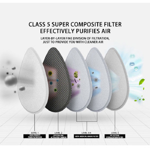 Image 2 - Air Purifier Respirator Electric Mask Dustproof Portable Oxygen Machine Mouth Mask Face Protective Mask Filter Dust Mask
