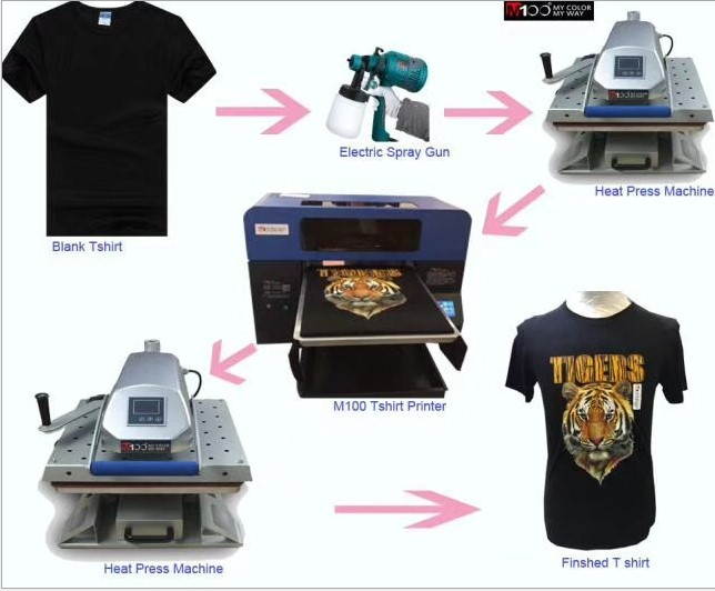 para epson surecolor f2150 f2160 impressora 6
