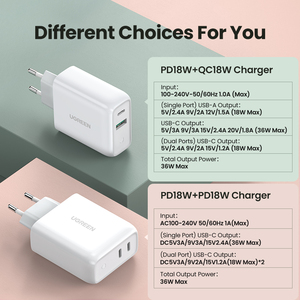 Image 5 - Ugreen 36W Fast USB Charger Quick Charge 4.0 3.0 Type C PD Fast Charging for iPhone 12 USB Charger with QC 4.0 3.0 Phone Charger