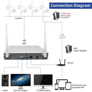 Image 4 - CCTV System Wireless Surveillance System Kit 3MP Home Security Camera System Outdoor WIFI Cameras Set Video Audio Recording