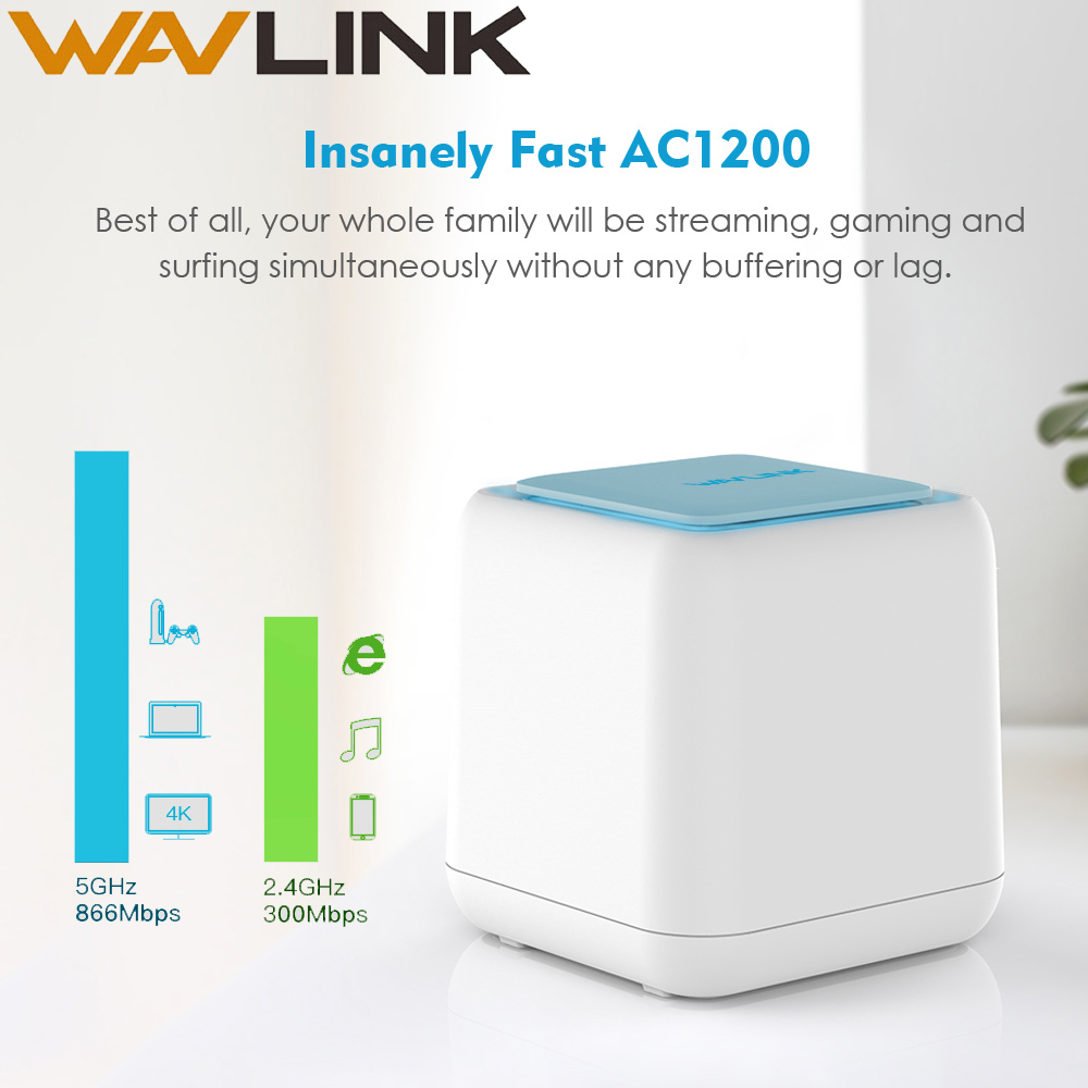 Wavlink Wireless WiFi Router Whole Home Mesh Wifi Coverage System 1200Mbps 2.4G/5GHz WiFi Wireless Repeater APP Remote Manage EU