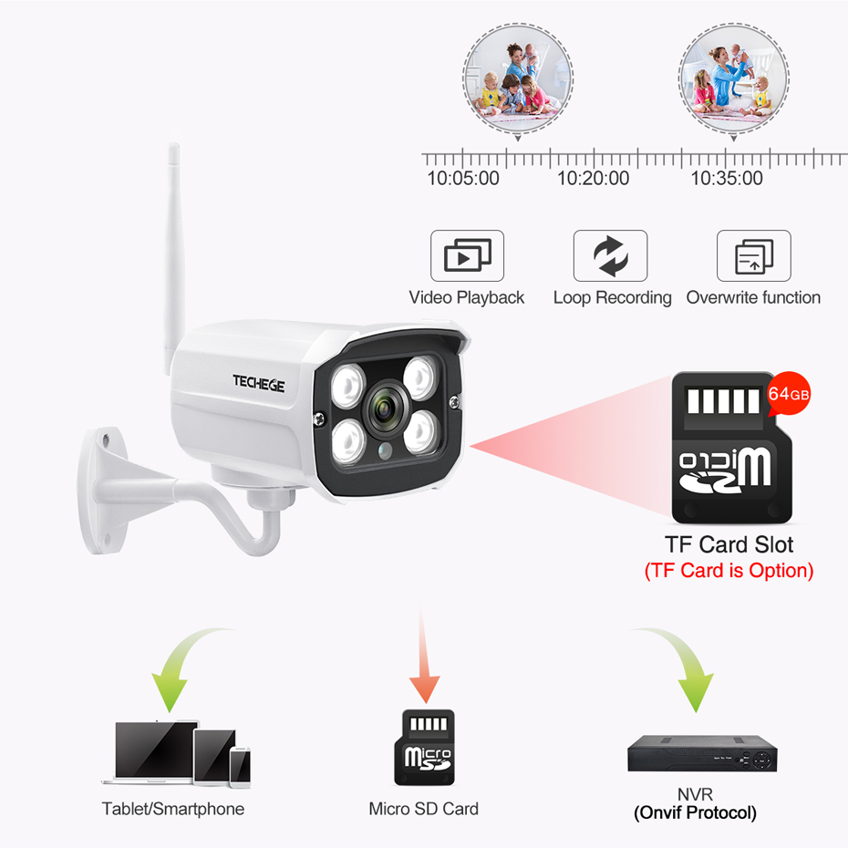 Hd30d354a0f7940038bc283d5c120cd71b Techege HD 1080P Wireless SD Card Slot Audio IP Camera 2.0MP wifi Security Camera Night Vision Metal Waterproof Outdoor Camera