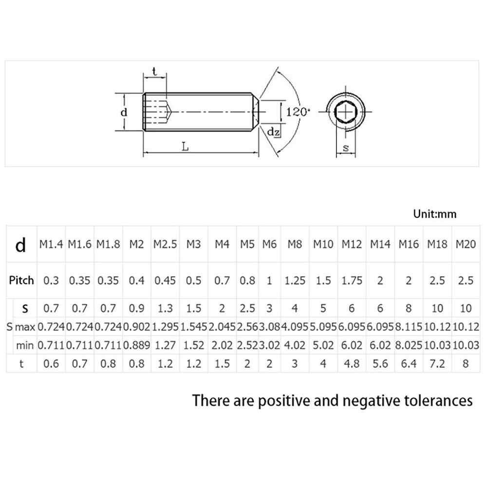 Hex Screws Grade 12.9 Bolts High Tensile Hexagon Screw M5 M6 M8 M10 M12 M14 M16