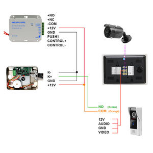 Image 5 - HomeFong וידאו אינטרקום וידאו דלת טלפון פעמון אינטרקום לבית Wired 7 אינץ HD צג 1200TVL וידאו פעמון תמיכת טלוויזיה במעגל סגור