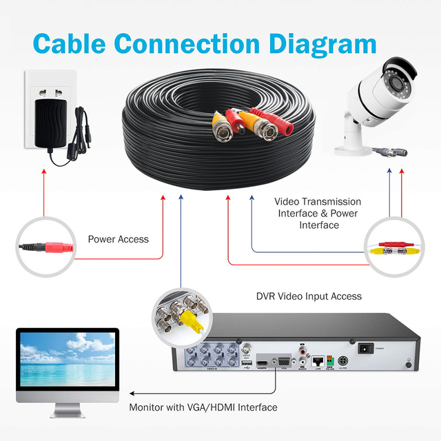 50M BNC cctv coaxial cable CCTV accessory BNC Video Power White Cable Analog AHD CCTV Surveillance Camera DVR Kit Surveillance