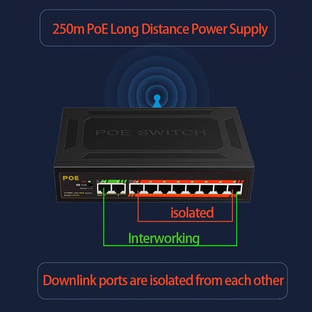 Коммутатор poe с 8 портами 48 В активный коммутатор ieee 8023