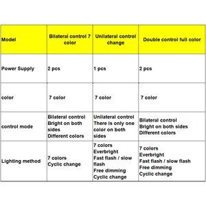 Image 5 - Fullcolor glowling led óculos, 7 cores em uma luz para raves, festivais, diversão, festas, esportes, aniversário, trajes, piscando