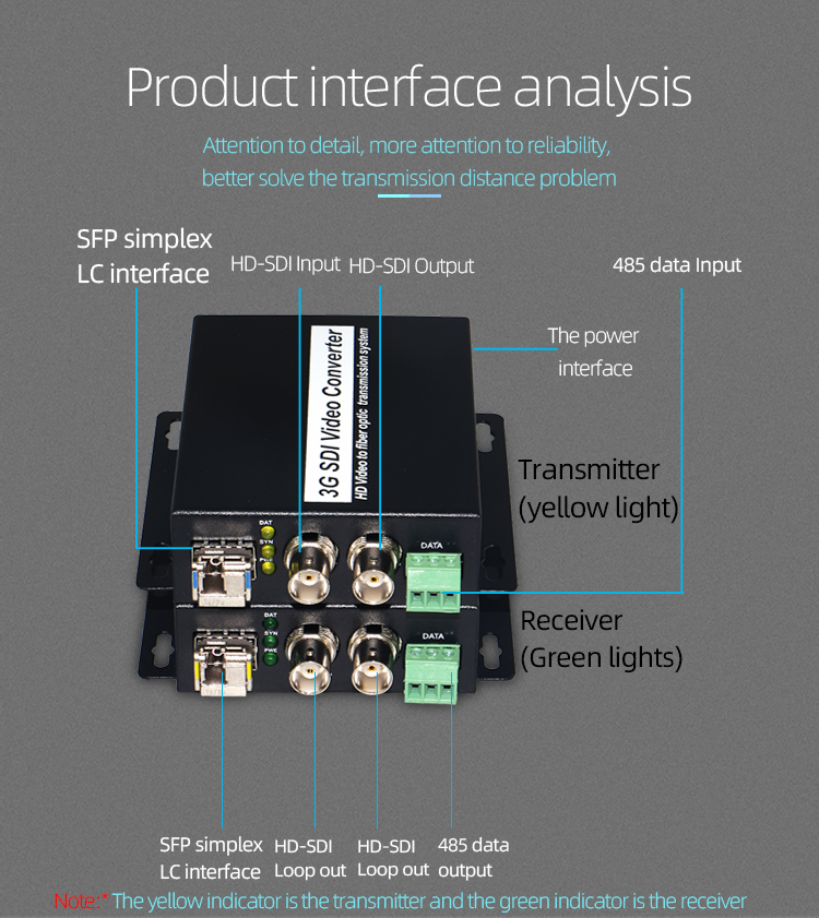 Premium 8CH Video and 10//100Mbps Ethernet and RS-422 Data Fiber media converters