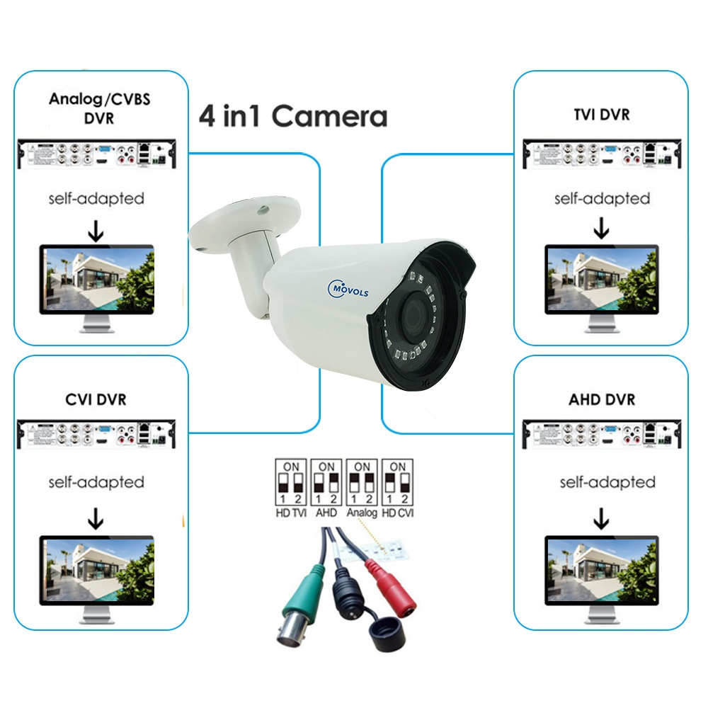 MOVOLS 1080P CCTV Camera 2MP HD Indoor Outdoor Waterproof Analog Sony Sensor Bullet IR AHD / TVI / CVI/CVBS Surveillance Camera