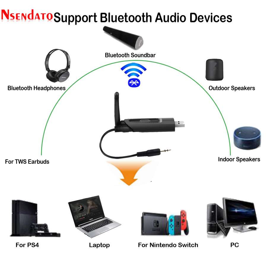 Best Sale 960c0 Wireless Bluetooth 5 0 Audio Transmitter Aptx Low Latency For Tv Driver Free Usb 3 5mm Aux Rca Wireless Audio Adapter For Ps4 Pc Cicig Co