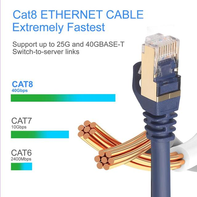 Ethernet Cable Cat8 Lan Cable RJ45 Network Cat 5 Router Internet Patch Cord for Computer 1m/3m /10m/15m/20m/25m/30m Lan Cable 4