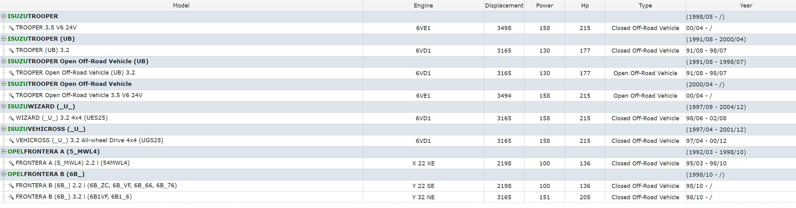 12 месяцев Гарантия качества одометр датчик скорости для Isuzu(Япония) OE № 8971188100/8971297040