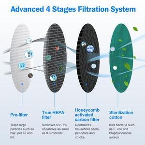 Image 5 - Filtro portátil de 3 modos, purificador de aire HEPA con carga USB, luz LED, ionizador de anión, generador de iones negativos, difusor de Aroma