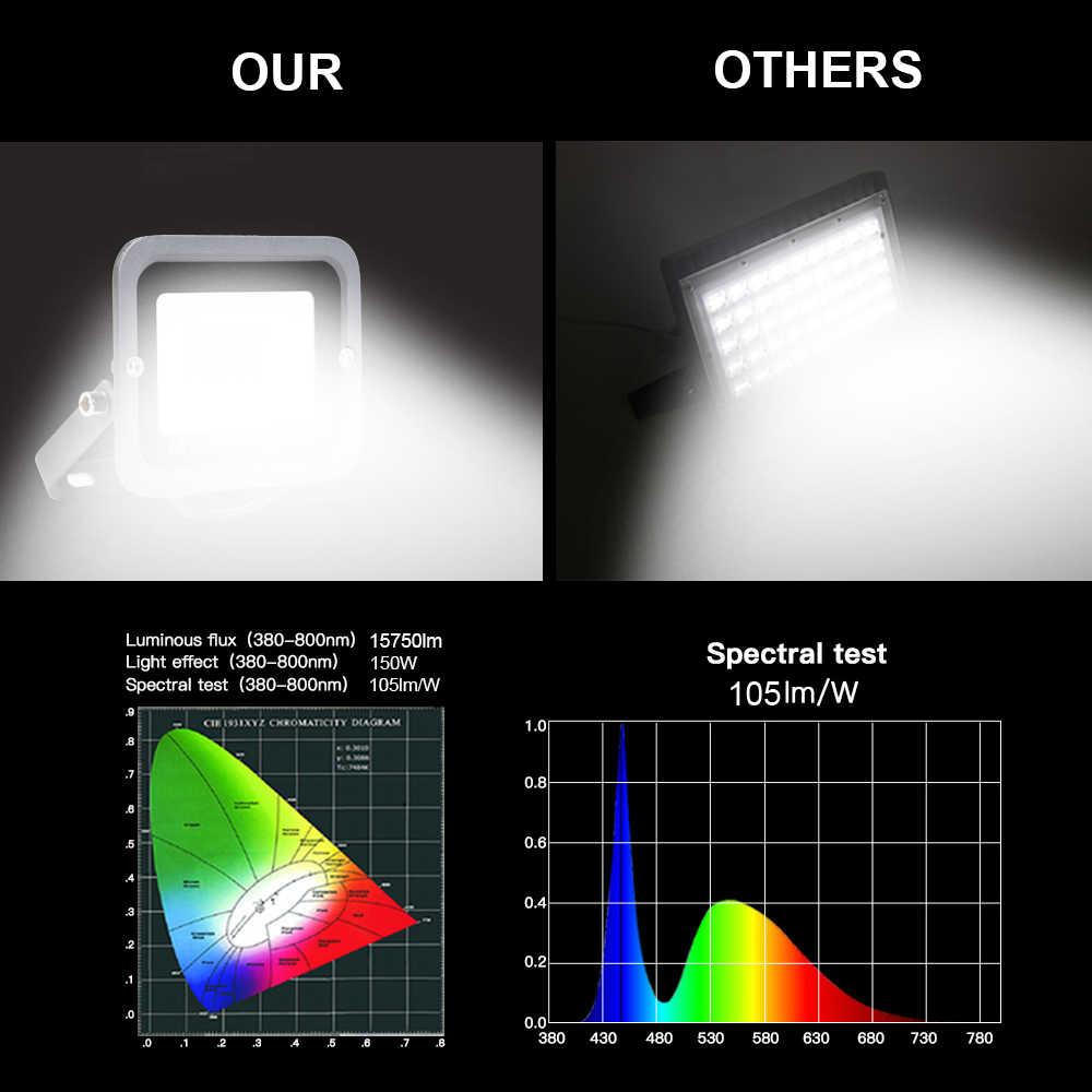 Led Flutlicht PIR Motion Sensor Led Flutlicht 10W 20W 30W 50W 100W 150W 200W 300W500W licht im freien wasserdichte IP66 Scheinwerfer