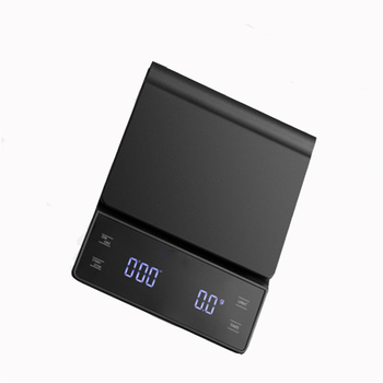 Coffee Scale with