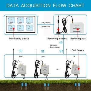 Image 4 - LoRa senza fili di umidità del terreno ph sensore 433/868/915mhz di umidità di temperatura ph conducibilità elettrica 4 in 1 sensore di data logger