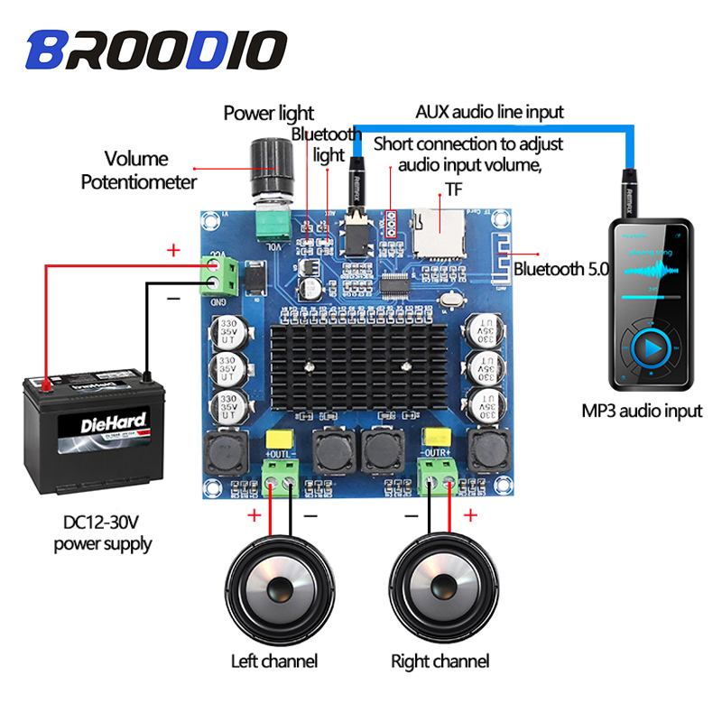 TDA7498 Bluetooth Amplifier Board Dual Channel 2x100W Digital Audio Class D Stereo Amplifiers Support TF Card AUX Home Theater