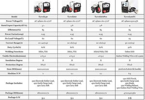 Image 5 - Soldador portátil de arco IGBT MMA, inversor de CC, 140/160A, 160 270V, VRD Stick electrodo, 1,0 3,2mm