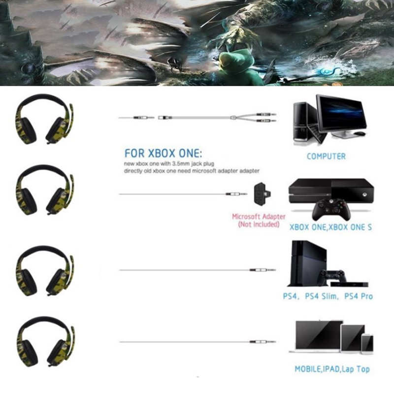 New mm Camouflage Gaming Headset Professional Gamer Stereo Head mounted Headphone Computer Earphones for PS