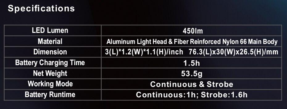 Novo produto compacto smart-sensor tático pistola luz