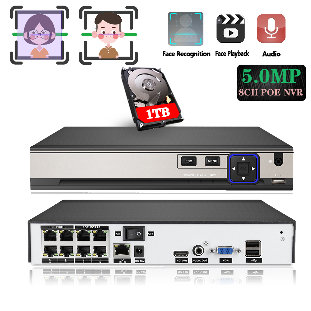 Full HD 5.0MP 8 Channel CCTV System 5MP IP Camera POE NVR HDMI Audio Sound Monitor Record Email Alarm AI Face-Detection extract