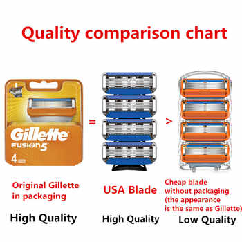 Machine for Shaving Blades Gillette Fusion 5 Layer Shaver Blade Safety Stainless Steel Razor Blade Straight Razor For Men Manual