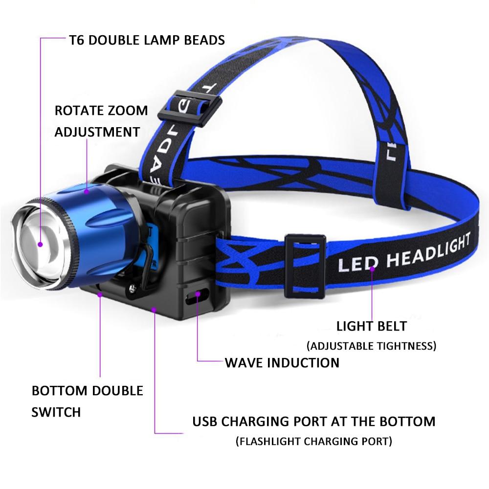 Zoom LED Headlamp Flashlight Head Torch Headlight Work Light