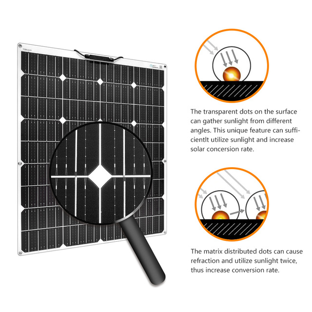 NEW 150W Flexible Solar Panel with 20A Controller No Inverter 3