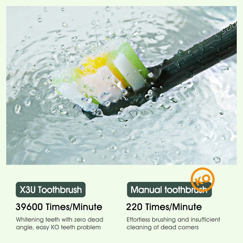 SOOCAS X3U Van Gogh Electric Toothbrush Sonic ToothBrush Ultrasonic Automatic Upgraded Type-c Fast chargeable Adult Waterproof