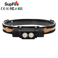High Powerful Led Headlamp 5000lm 2*XM L2 Headlight 6 Modes 18650 USB Rechargeable Head Torch Light S3 for Fenix Convoy Nicron