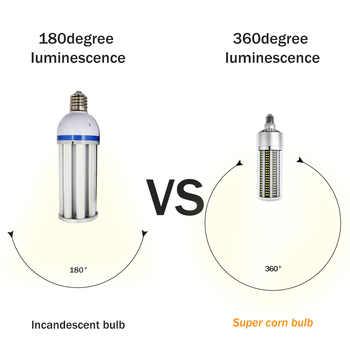 Led Corn Light E27 Bombilla E39 Led Bulb Fan Corn Lamp 220V Led Light SMD2835 High Power Indoor Lighting 80W 100W 120W 150W 200W