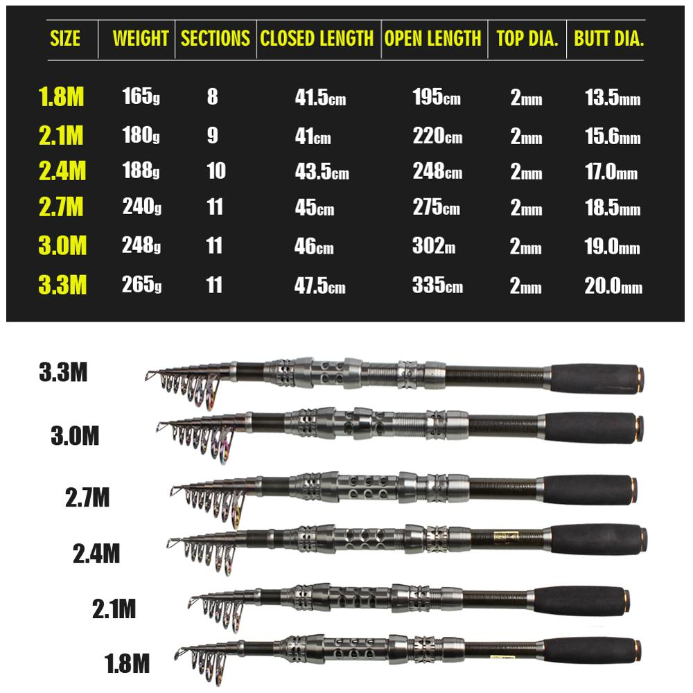 Image 2 - Sougayilang 2.1 3.0m Superhard Power Hand Telescopic Fishing Rod Carp Lure Sea Spinning Carbon Fishing Rod Fishing Tackle Pescatelescopic fishing rodfishing rodrod carp -