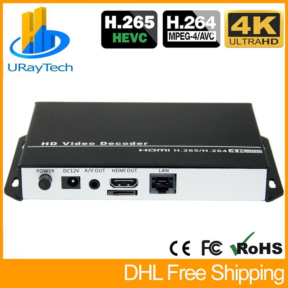 H.265 H.264 Ultra HD 4K Video Audio Stream Decoder HDMI + CVBS AV RCA Output For Advertisement Display IP Camera Live Streaming image
