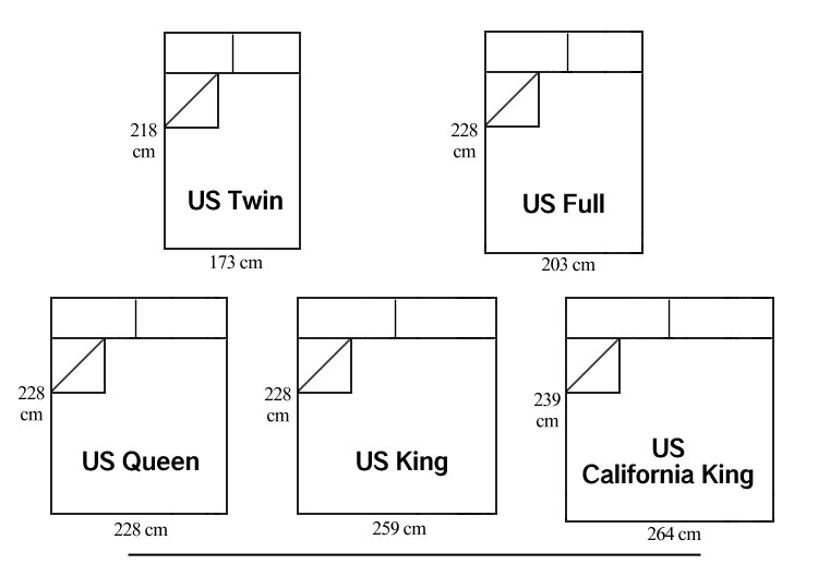 美国尺寸缩略图