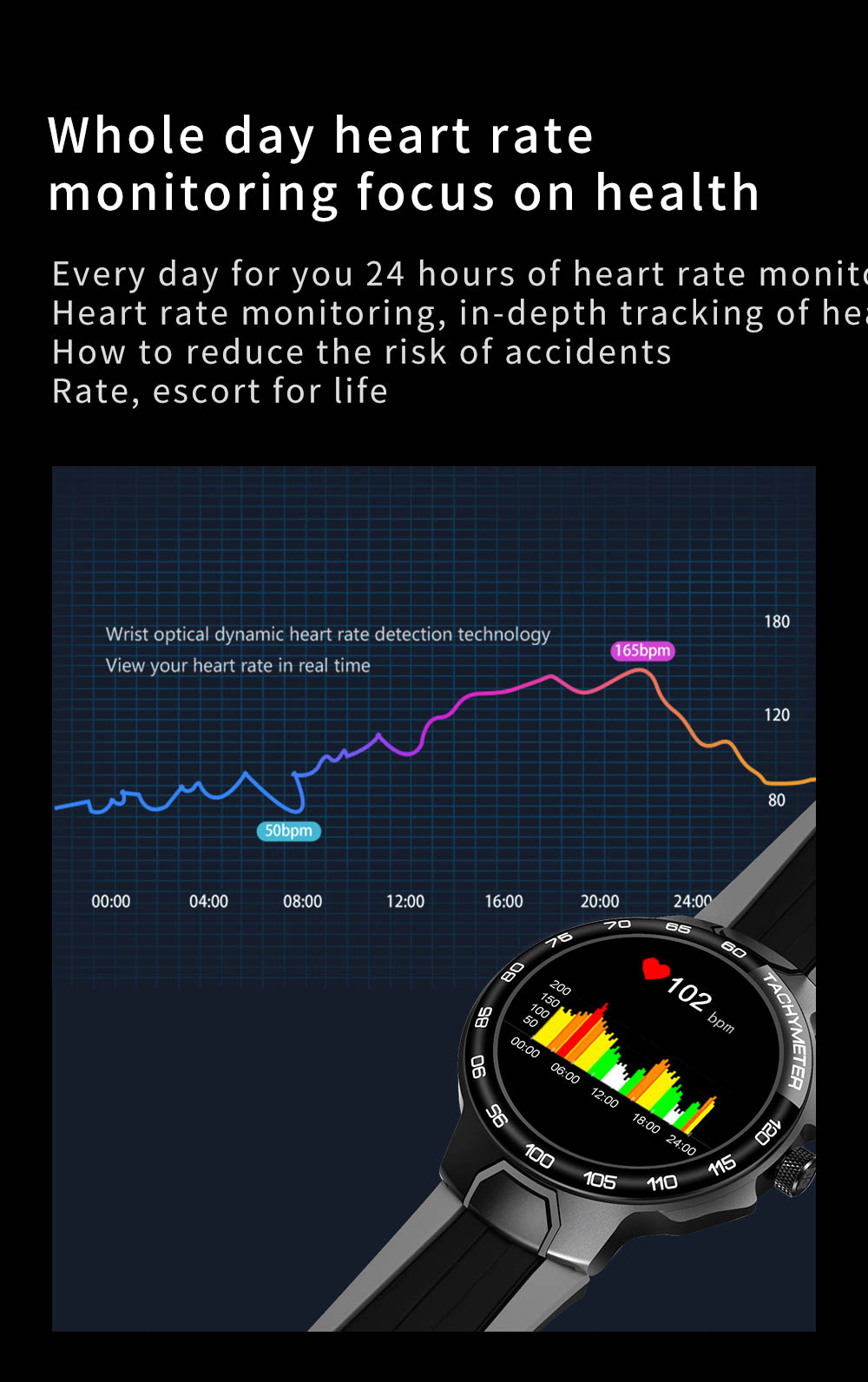 Hd4bb468235784424932f63f6a4643512s Smart Watch Men Women IP68 Waterproof Bluetooth 5.0 24 Exercise Modes Smartwatch E1-5 Heart Rate Monitoring for Android Iosr A