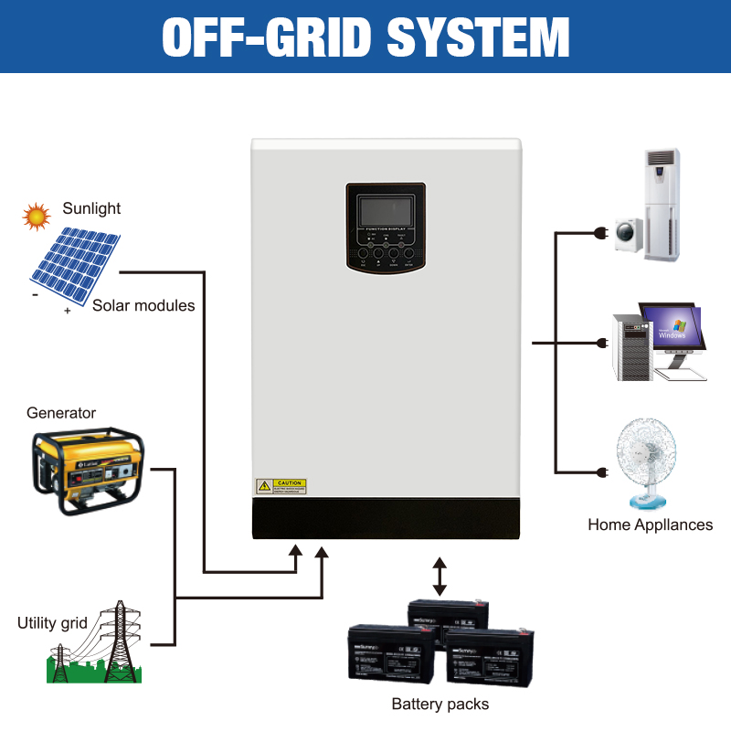 WIFI/GPRS Monitoring Pure Sine Wave Solar Inverter with Wide PV Input Range 1