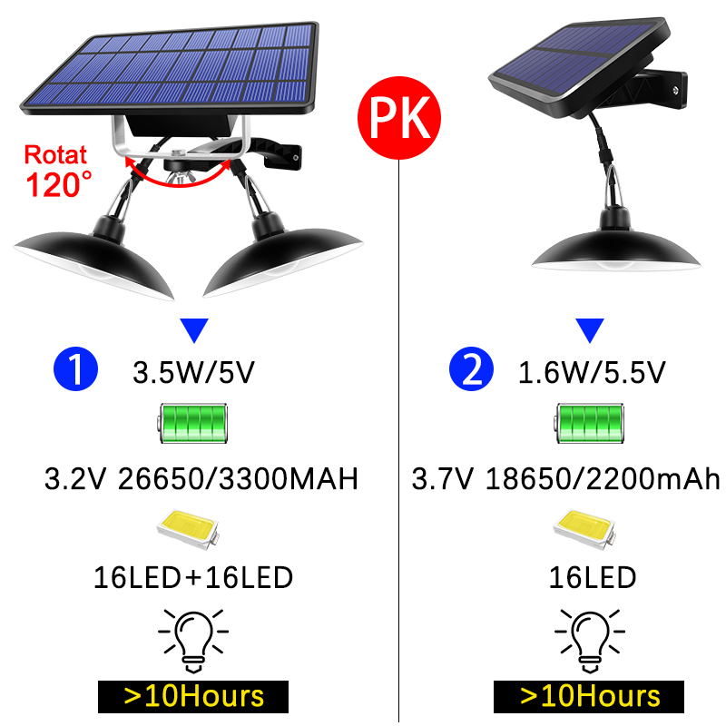 Single and Double Head Solar Pendant Light for Outdoor and Indoor With White and Warm White Lighting 3