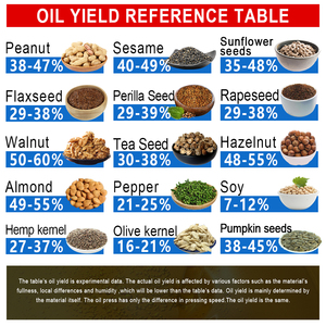 Image 5 - 1500W (Max) Rvs Food Grade Hot Koude Olie Druk Kleine Zakelijke Apparatuur Olie Druk Pinda Druk