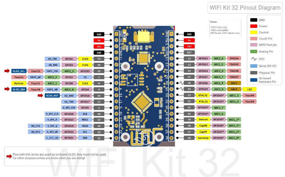 2 個 868-915mhz SX1276 ESP32 lora 0.96 インチ青色oledディスプレイのbluetooth wifi loraキット 32 モジュールiot開発ボード