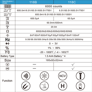 Image 4 - 20A multimètre numérique 6000 comptes testeur professionnel NCV HFE vrai RMS 100mF capacité tension ca/cc courant température outil