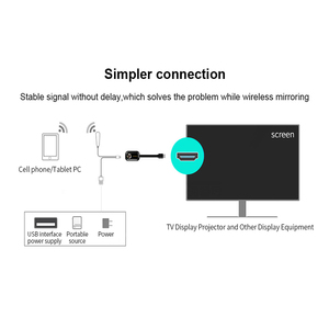 Image 3 - Miracast tv stick HDMI Wireless Android IOS 4K 5G anycast Receiver Wifi Dongle mirror Screen streamer for Chromecast Netflix