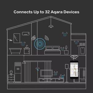 Image 5 - Набор для умного дома Xiaomi Aqara хаб 3 настенный беспроводной переключатель лампа дверь датчик движения температуры релейный модуль камера MI Home