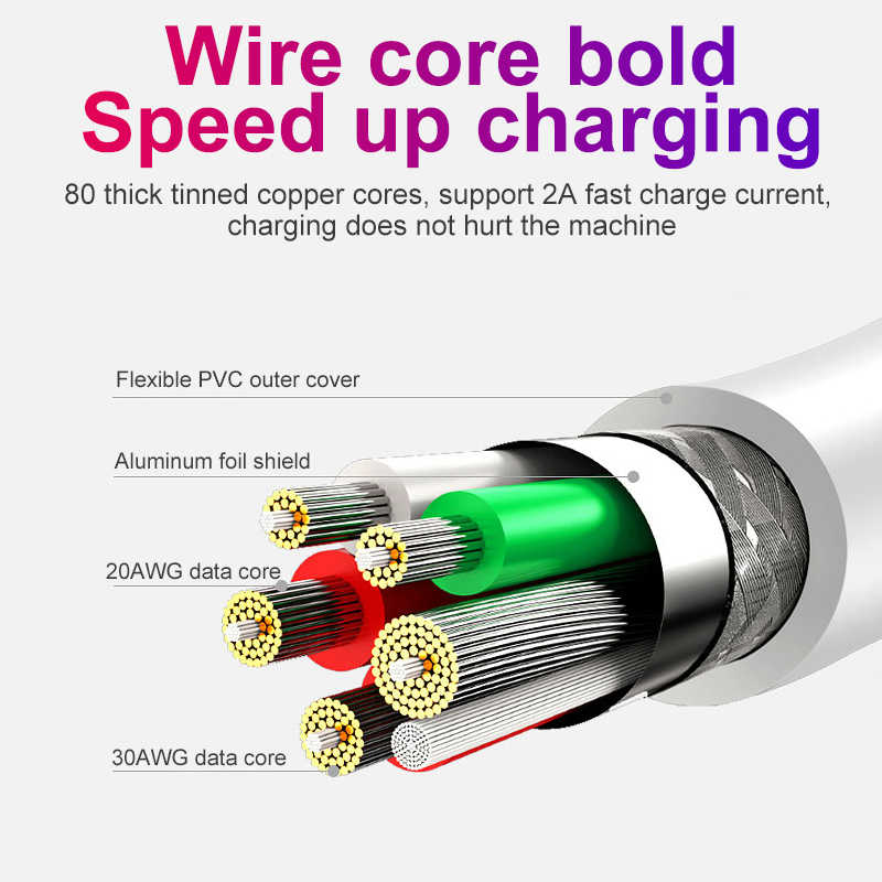 Kabel USB Mikro Cepat Pengisian Kabel untuk Samsung S7 Xiaomi Redmi Note 5 Android Mobile Phone Charger MicroUSB Data USB kabel
