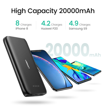 Ugreen Power Bank 20000mAh Fast Phone Charger Quick Charge 4.0 QC3.0 Portable External Battery for iPhone 11 XiaoMi PD Powerbank 3