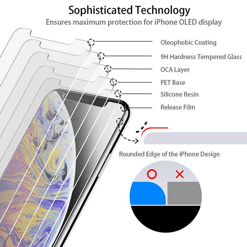 前面背面保護ガラス iphone X XS 11 プロマックス XR 6S 7 8 プラススクリーンプロテクター強化ガラス iphone × 11Pro 最大ガラス