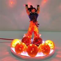 https://i0.wp.com/ae01.alicdn.com/kf/Hd571af27be3a417db7eb213792129f69x/Dragon-Ball-Z-Son-Goku-Genki-DamaSpirit-Bomb-Led-3D-NightหลอดไฟDragon-Ball-Super-Goku-Spirit-Bomb.jpg